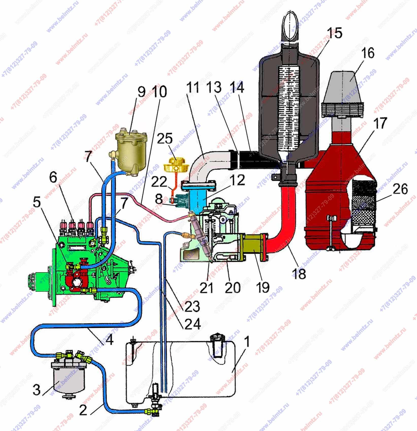 Трубки топливные ТНВД Камаз N 1-8 (к-т) (1104.310-324.